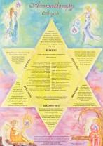 angel-blending-poster
